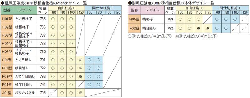 YKKルシアス フェンスシリーズ「H02型」