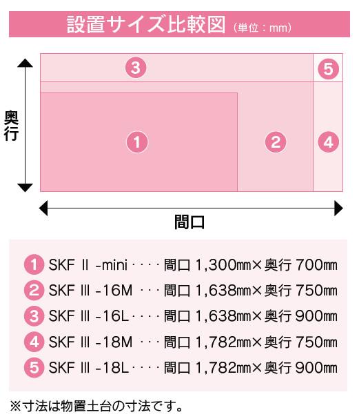 サンキン物置「ファイン3-18M」棚板付き