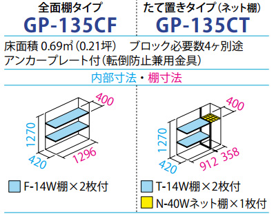 タクボ物置GP-135C(間口1304mm×奥行530mm×高さ1400mm)
