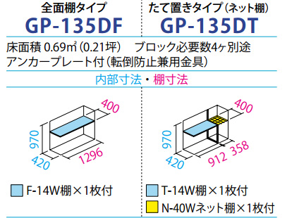 タクボ物置GP-135D(間口1304mm×奥行530mm×高さ1100mm)