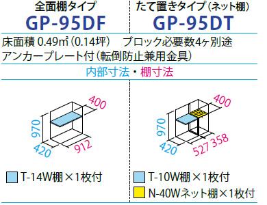 タクボ物置GP-95D(間口920mm×奥行530mm×高さ1100mm)
