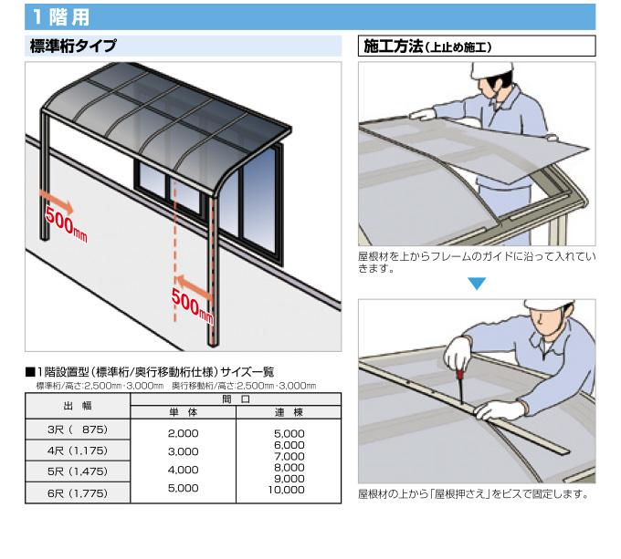 R屋根タイプテラス「グランテラス」ポリカ屋根材付