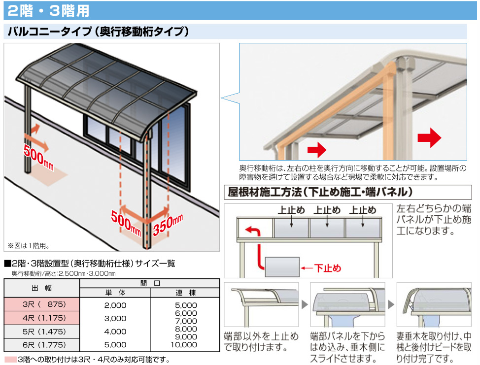 R屋根タイプバルコニーテラス 2階3階用 ポリカ屋根材付