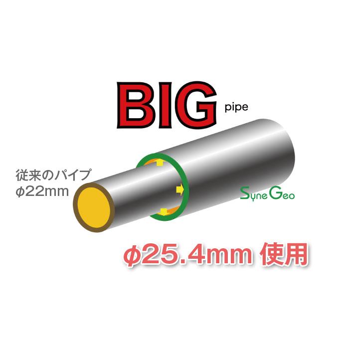 軽用 パイプ車庫 ベース式車庫 幅2.5m×奥行4.0m×高さ2.5m