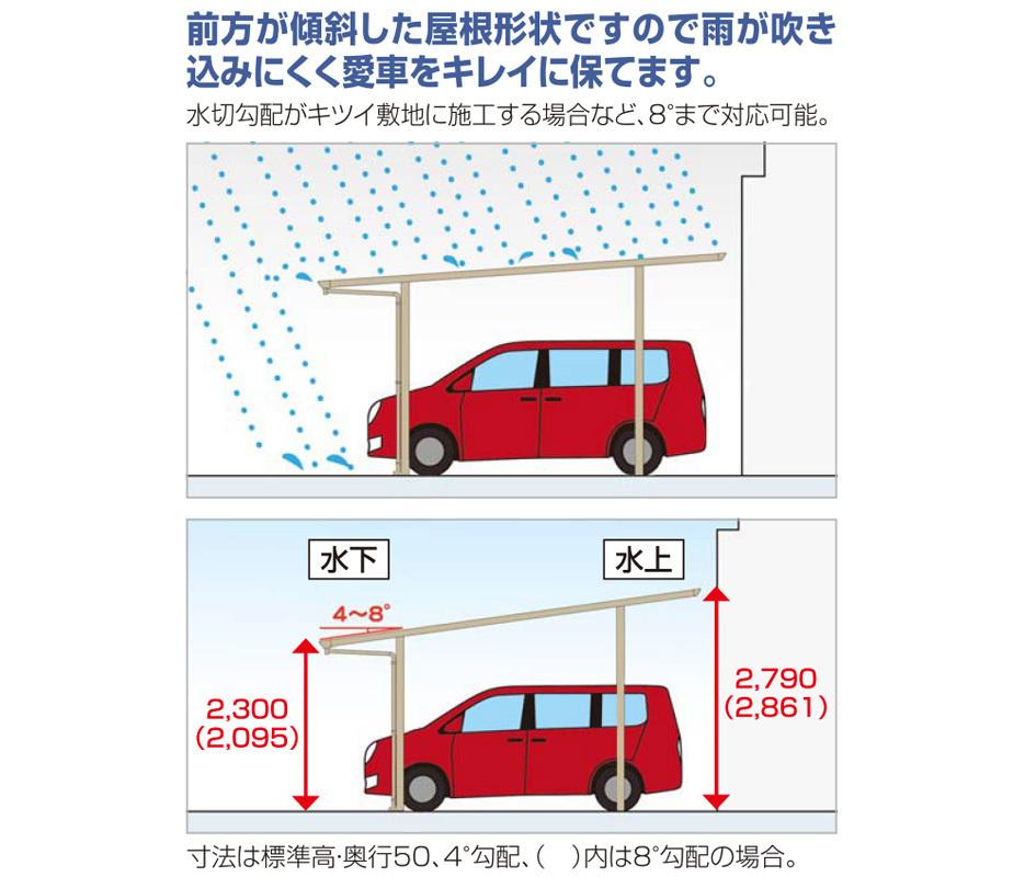 3台用フラット屋根カーポート「フラットポート」