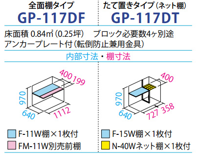 タクボ物置GP-117D(間口1120mm×奥行750mm×高さ1100mm)