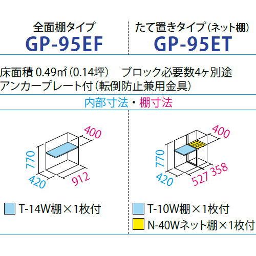 タクボ物置GP-95E(間口920mm×奥行530mm×高さ900mm)