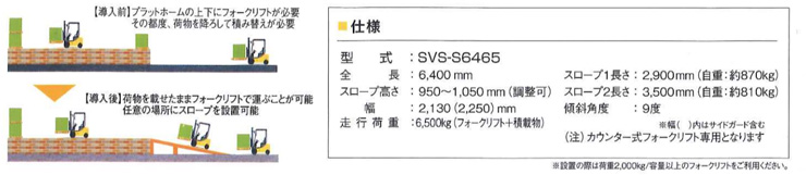 バンステージプラットスロープ SVS-S6465の特徴
