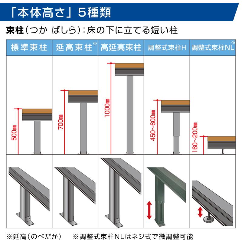 人工木 樹脂ウッドデッキ 標準束柱タイプ