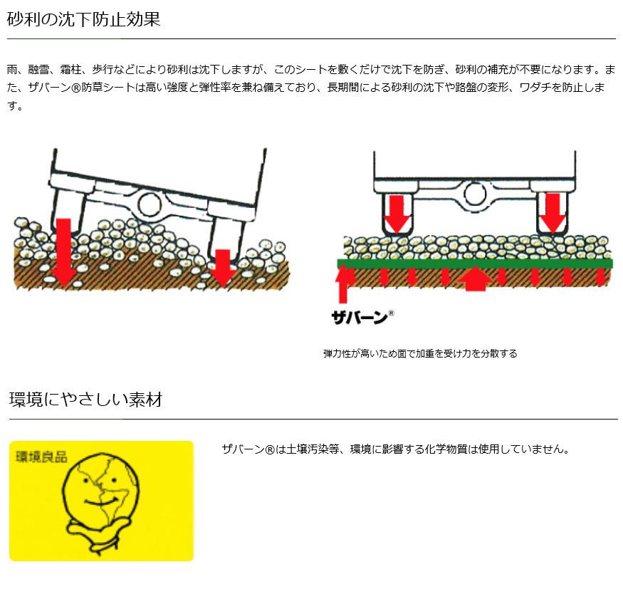 防草シート プランテックス