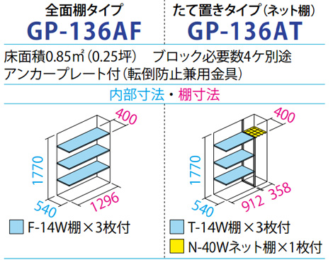 タクボ物置GP-136A